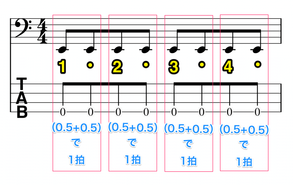 eight-note-2