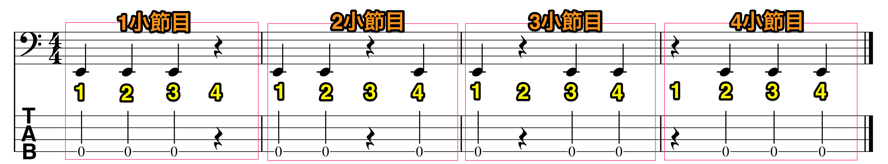 four-note-rest